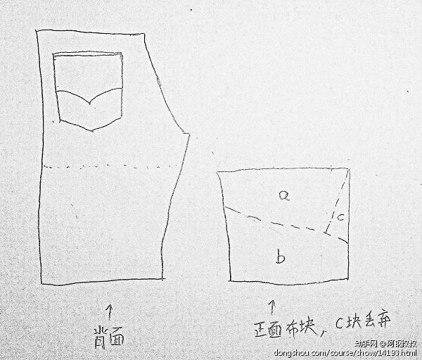 Step 2: 把a块和b块缝到底面上(如下图)。 普通纱线、4股。